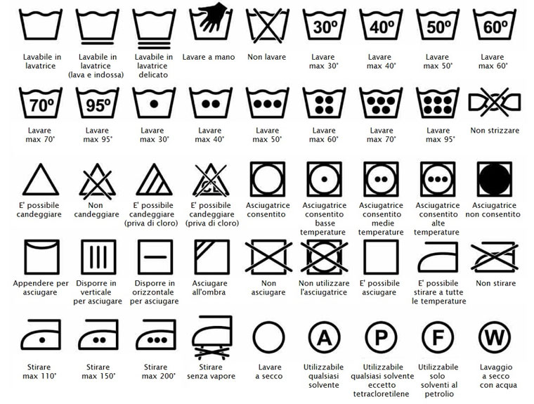 Simboli-lavaggio-etichetta-abbigliamento